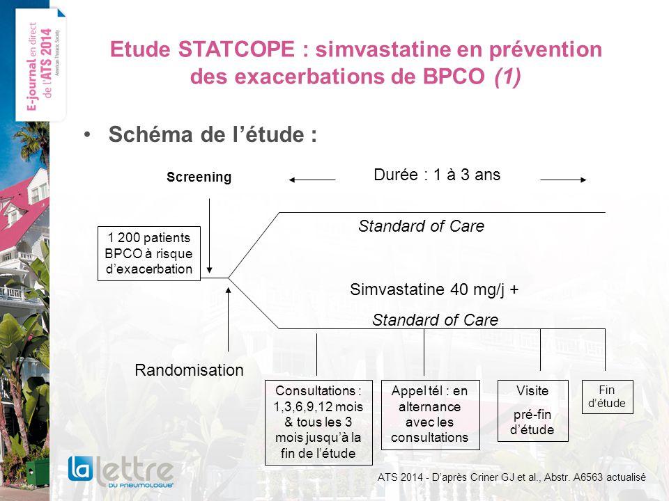Etude STATCOPE : simvastatine en prévention des exacerbations de BPCO (1) Schéma de létude : ATS 2014 - Daprès Criner GJ et al., Abstr.
