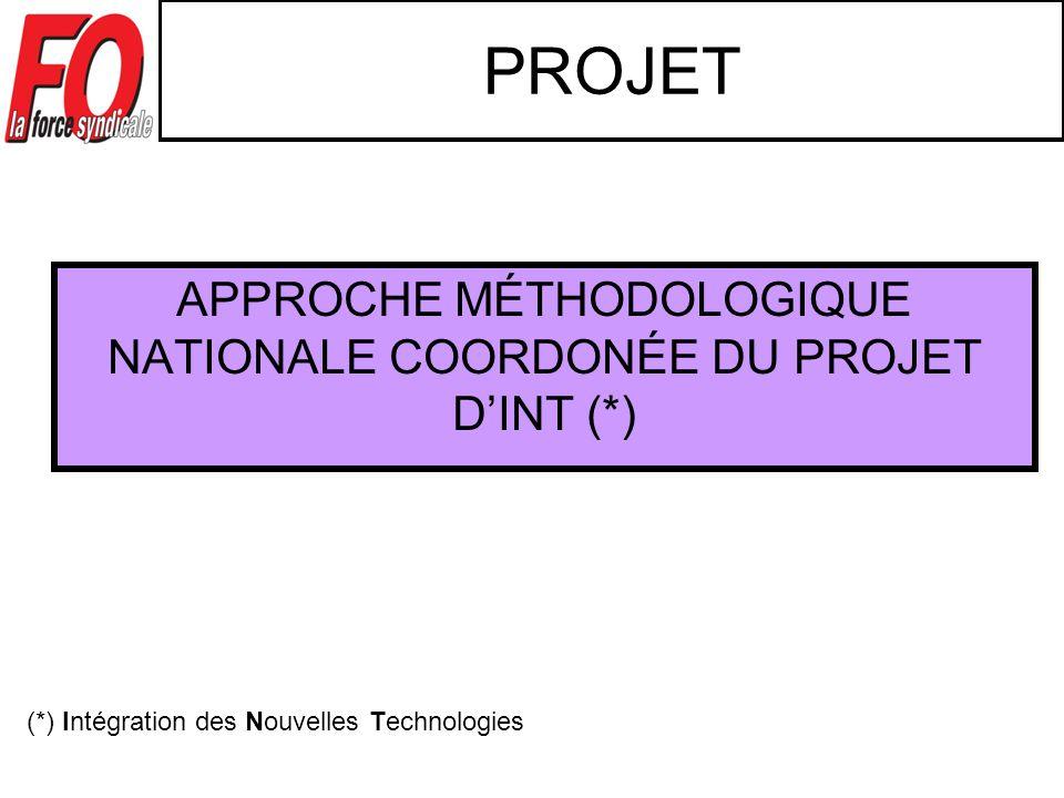 PROJET APPROCHE MÉTHODOLOGIQUE NATIONALE COORDONÉE DU PROJET DINT (*) (*) Intégration des Nouvelles Technologies