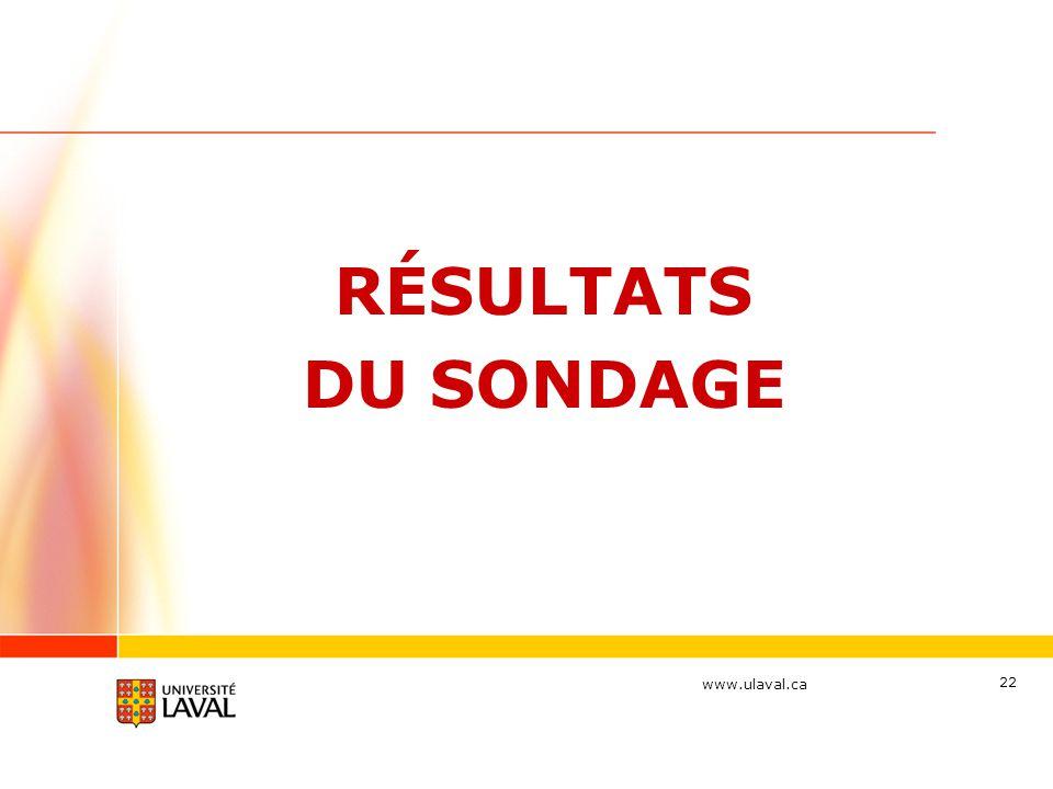 www.ulaval.ca 22 RÉSULTATS DU SONDAGE