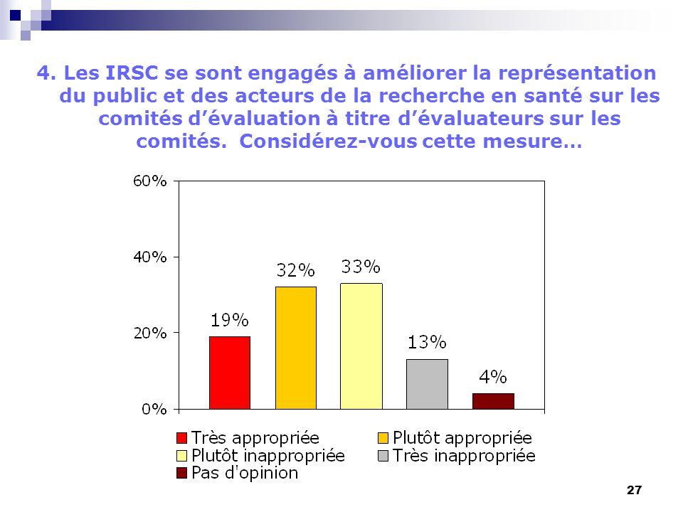 27 4. Les IRSC se sont engagés à améliorer la représentation du public et des acteurs de la recherche en santé sur les comités dévaluation à titre dév