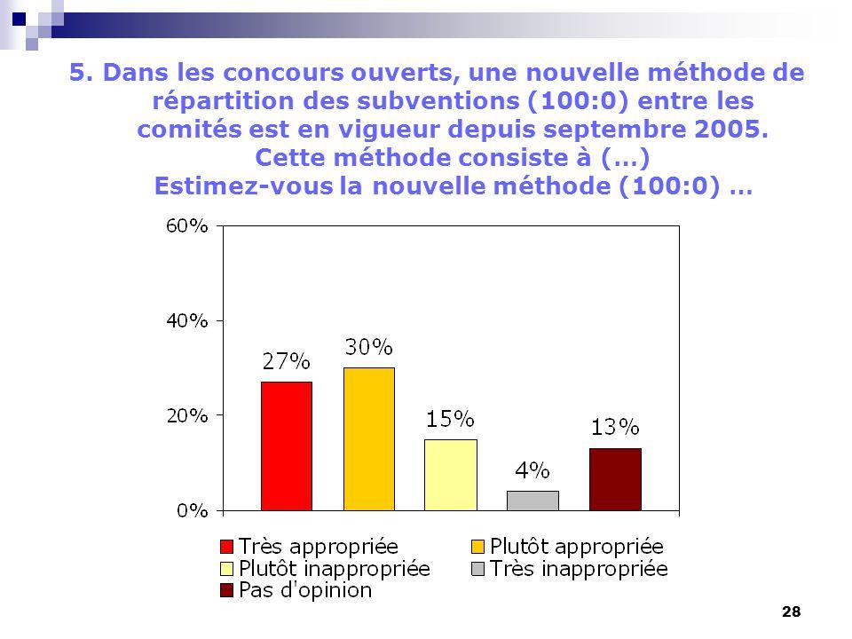 28 5. Dans les concours ouverts, une nouvelle méthode de répartition des subventions (100:0) entre les comités est en vigueur depuis septembre 2005. C