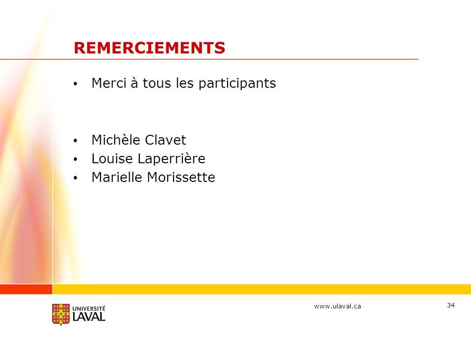 www.ulaval.ca 34 REMERCIEMENTS Merci à tous les participants Michèle Clavet Louise Laperrière Marielle Morissette