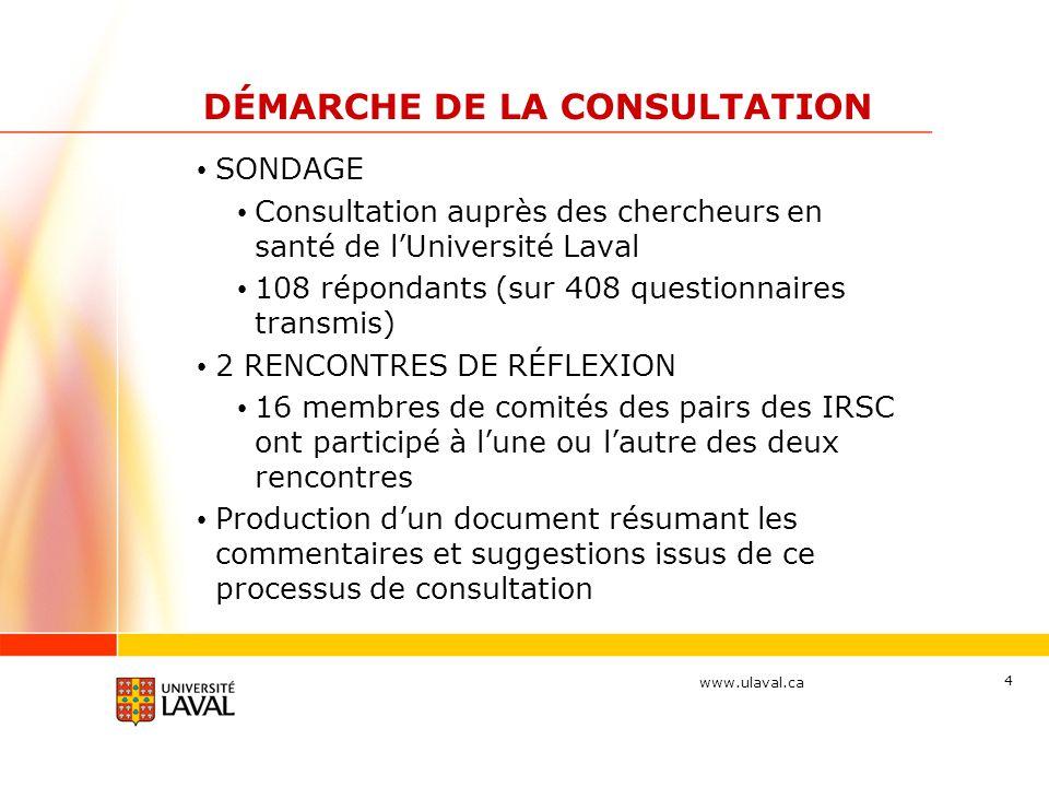 www.ulaval.ca 4 DÉMARCHE DE LA CONSULTATION SONDAGE Consultation auprès des chercheurs en santé de lUniversité Laval 108 répondants (sur 408 questionn