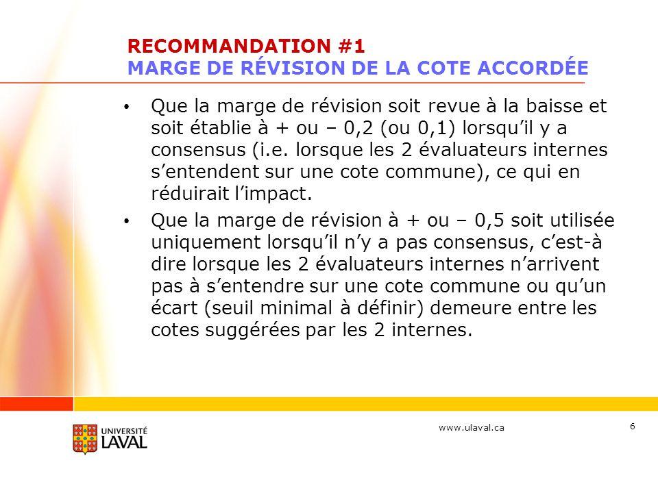 www.ulaval.ca 6 RECOMMANDATION #1 MARGE DE RÉVISION DE LA COTE ACCORDÉE Que la marge de révision soit revue à la baisse et soit établie à + ou – 0,2 (ou 0,1) lorsquil y a consensus (i.e.