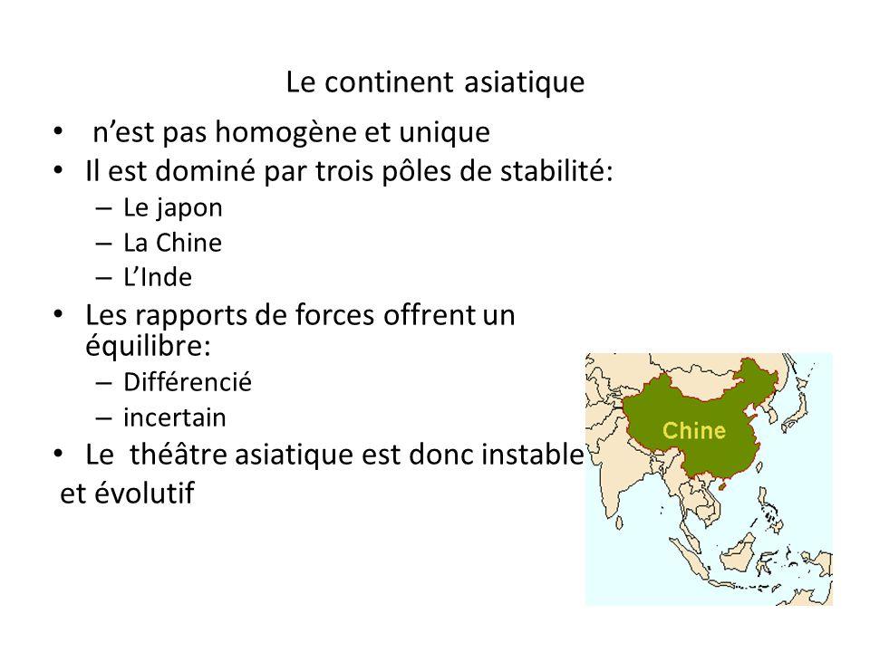Le continent asiatique nest pas homogène et unique Il est dominé par trois pôles de stabilité: – Le japon – La Chine – LInde Les rapports de forces offrent un équilibre: – Différencié – incertain Le théâtre asiatique est donc instable et évolutif