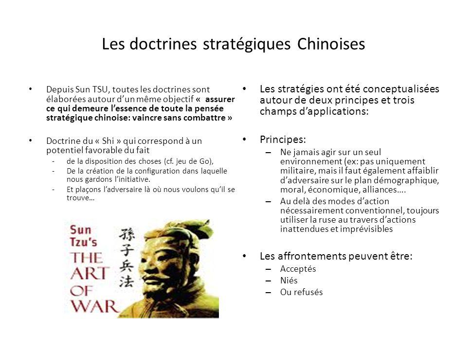 Les doctrines stratégiques Chinoises Depuis Sun TSU, toutes les doctrines sont élaborées autour dun même objectif « assurer ce qui demeure lessence de toute la pensée stratégique chinoise: vaincre sans combattre » Doctrine du « Shi » qui correspond à un potentiel favorable du fait -de la disposition des choses (cf.