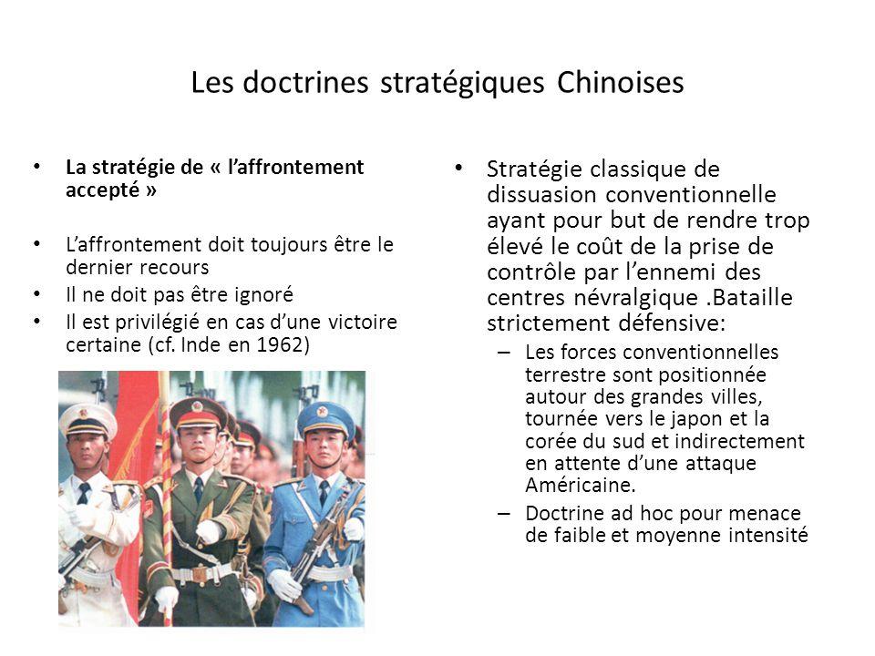 Les doctrines stratégiques Chinoises La stratégie de « laffrontement accepté » Laffrontement doit toujours être le dernier recours Il ne doit pas être ignoré Il est privilégié en cas dune victoire certaine (cf.
