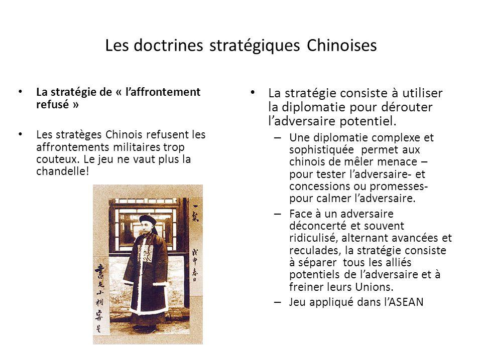 Les doctrines stratégiques Chinoises La stratégie de « laffrontement refusé » Les stratèges Chinois refusent les affrontements militaires trop couteux.
