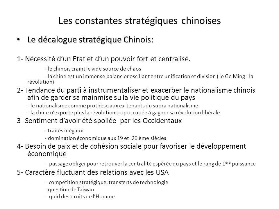 Les constantes stratégiques chinoises Le décalogue stratégique Chinois: Le décalogue stratégique Chinois: 1- Nécessité dun Etat et dun pouvoir fort et centralisé.