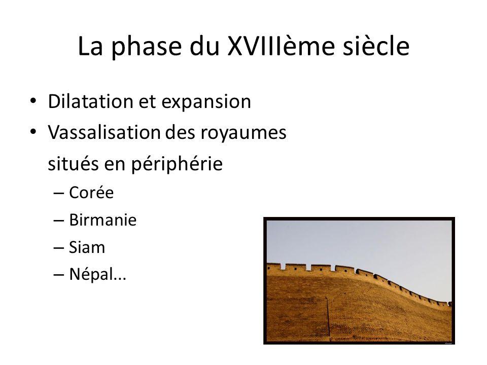 La phase du XVIIIème siècle Dilatation et expansion Vassalisation des royaumes situés en périphérie – Corée – Birmanie – Siam – Népal...