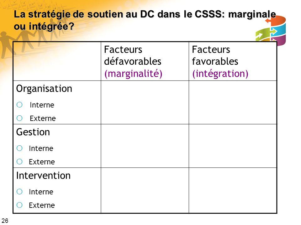 26 Facteurs défavorables (marginalité) Facteurs favorables (intégration) Organisation Interne Externe Gestion Interne Externe Intervention Interne Externe La stratégie de soutien au DC dans le CSSS: marginale ou intégrée