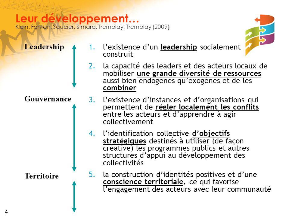4 ) Leur développement… Klein.