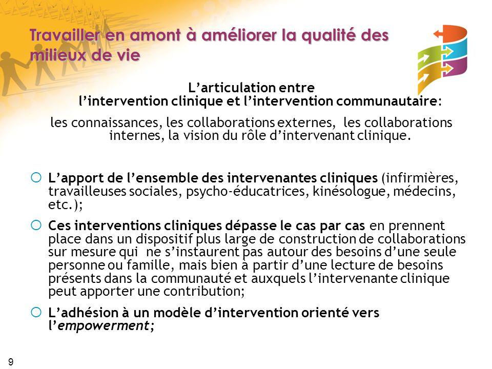 9 Travailler en amont à améliorer la qualité des milieux de vie Larticulation entre lintervention clinique et lintervention communautaire: les connaissances, les collaborations externes, les collaborations internes, la vision du rôle dintervenant clinique.