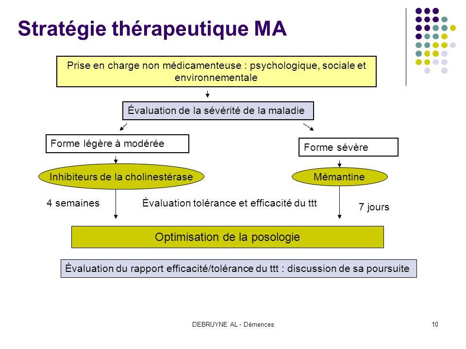 DEBRUYNE AL - Démences10 Stratégie thérapeutique MA Prise en charge non médicamenteuse : psychologique, sociale et environnementale Évaluation de la s