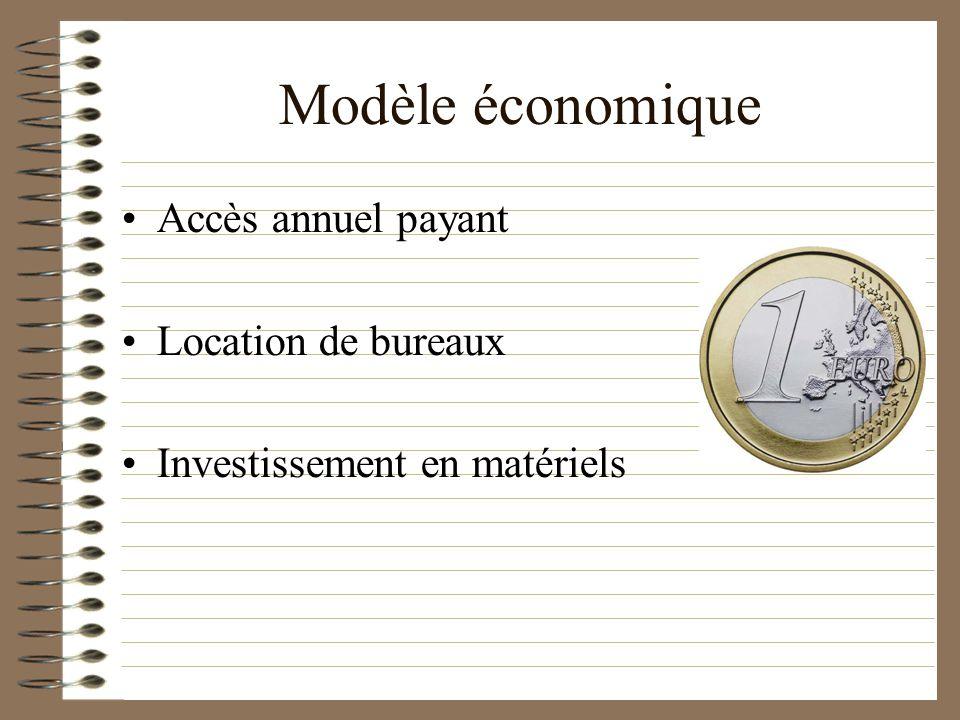 Modèle économique Accès annuel payant Location de bureaux Investissement en matériels