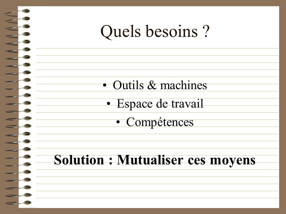 Quels besoins Outils & machines Espace de travail Compétences Solution : Mutualiser ces moyens