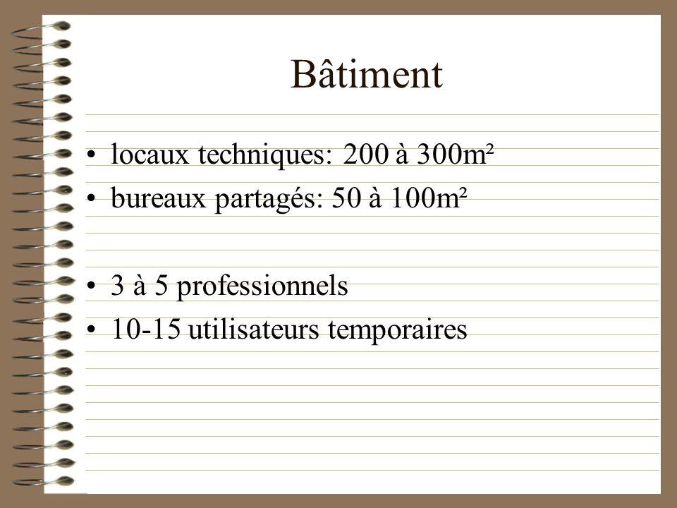 Bâtiment locaux techniques: 200 à 300m² bureaux partagés: 50 à 100m² 3 à 5 professionnels 10-15 utilisateurs temporaires