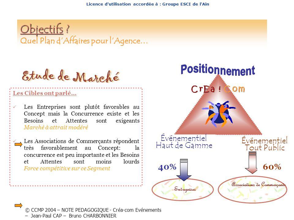 Licence d'utilisation accordée à : Groupe ESCI de l'Ain © CCMP 2004 – NOTE PEDAGOGIQUE - Créa-com Evénements – Jean-Paul CAP – Bruno CHARBONNIER Objec