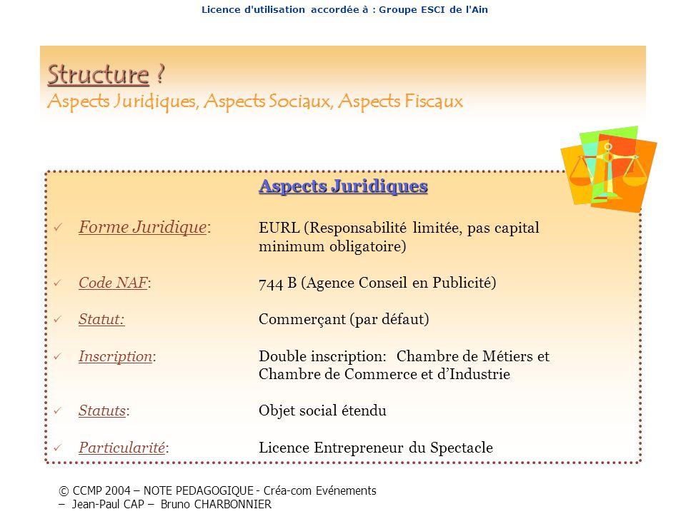Licence d'utilisation accordée à : Groupe ESCI de l'Ain © CCMP 2004 – NOTE PEDAGOGIQUE - Créa-com Evénements – Jean-Paul CAP – Bruno CHARBONNIER Struc