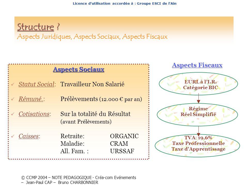Licence d'utilisation accordée à : Groupe ESCI de l'Ain © CCMP 2004 – NOTE PEDAGOGIQUE - Créa-com Evénements – Jean-Paul CAP – Bruno CHARBONNIER Aspec