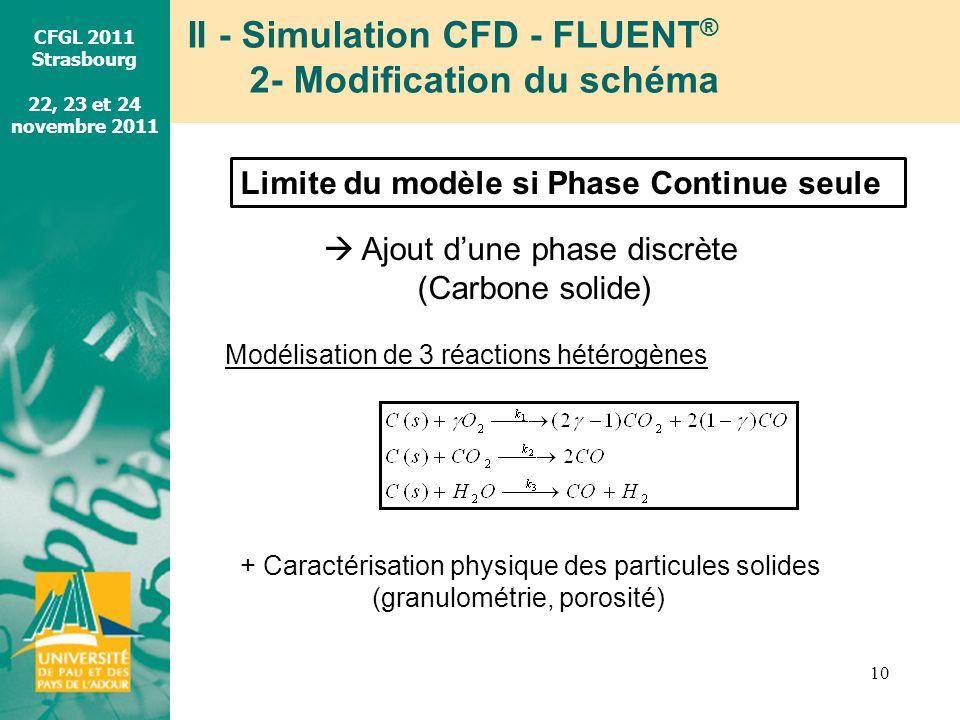 CFGL 2011 Strasbourg 22, 23 et 24 novembre 2011 II - Simulation CFD - FLUENT ® 2- Modification du schéma 10 Ajout dune phase discrète (Carbone solide)