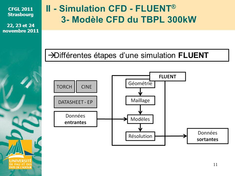 CFGL 2011 Strasbourg 22, 23 et 24 novembre 2011 II - Simulation CFD - FLUENT ® 3- Modèle CFD du TBPL 300kW 11 Différentes étapes dune simulation FLUEN