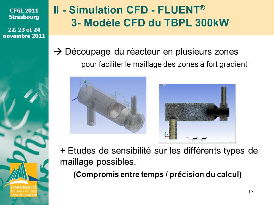 CFGL 2011 Strasbourg 22, 23 et 24 novembre 2011 II - Simulation CFD - FLUENT ® 3- Modèle CFD du TBPL 300kW 13 + Etudes de sensibilité sur les différen