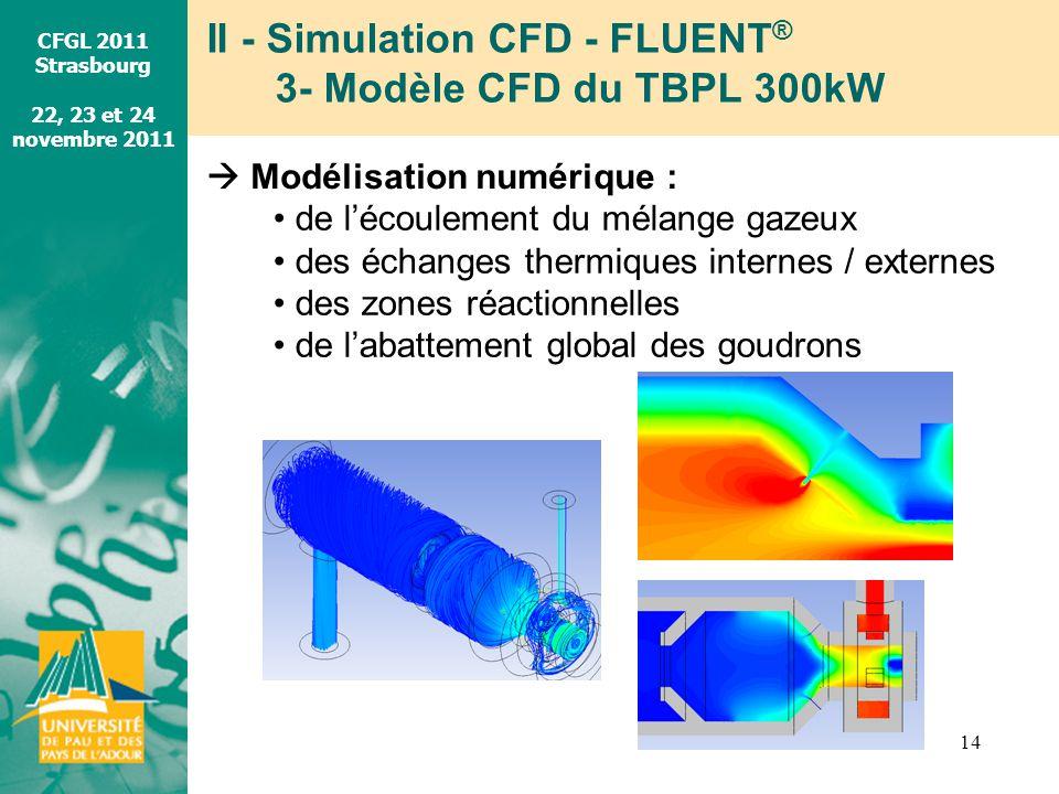 CFGL 2011 Strasbourg 22, 23 et 24 novembre 2011 II - Simulation CFD - FLUENT ® 3- Modèle CFD du TBPL 300kW 14 Modélisation numérique : de lécoulement