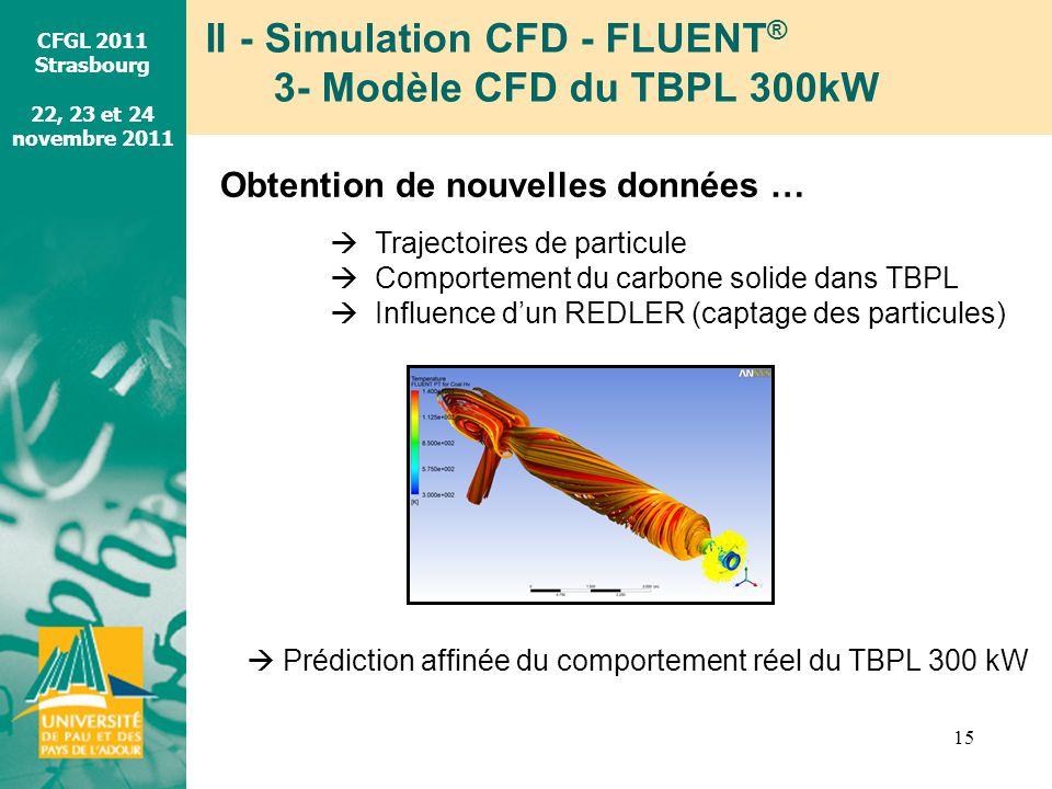 CFGL 2011 Strasbourg 22, 23 et 24 novembre 2011 15 Trajectoires de particule Comportement du carbone solide dans TBPL Influence dun REDLER (captage de