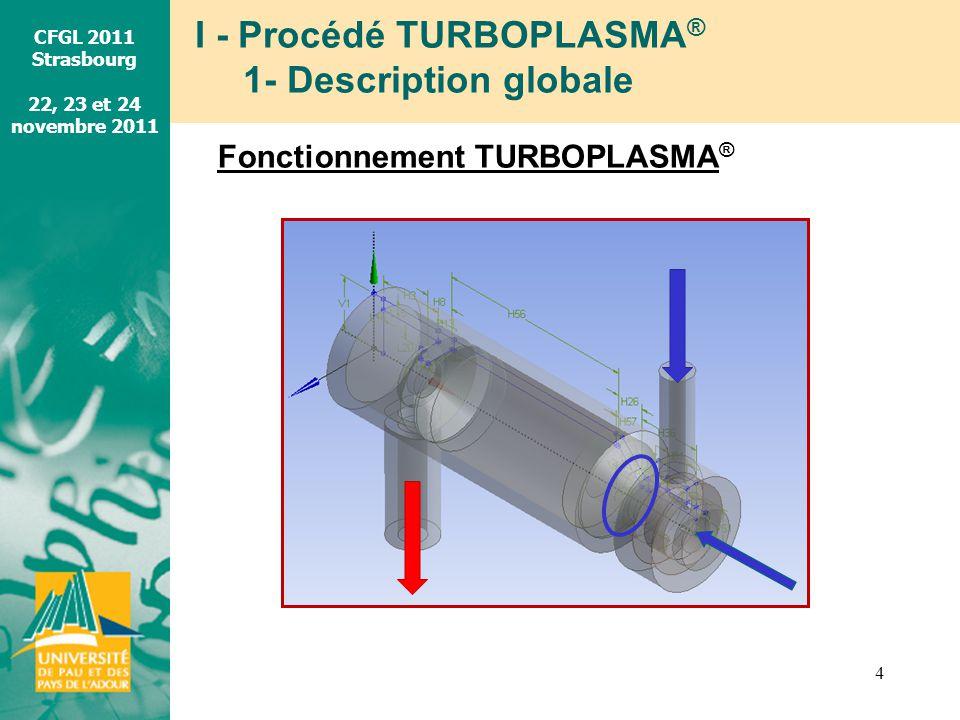 CFGL 2011 Strasbourg 22, 23 et 24 novembre 2011 I - Procédé TURBOPLASMA ® 1- Description globale 4 Fonctionnement TURBOPLASMA ®