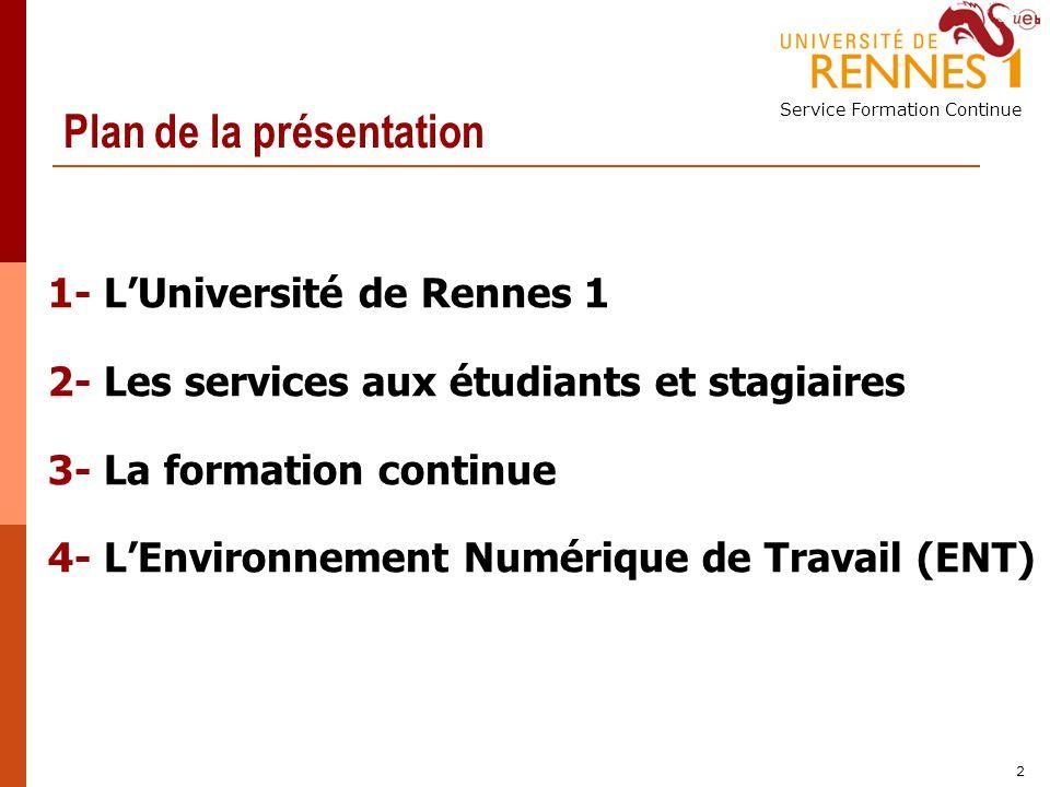 Service Formation Continue 2 Plan de la présentation 1- LUniversité de Rennes 1 2- Les services aux étudiants et stagiaires 3- La formation continue 4