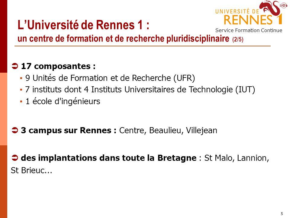Service Formation Continue 5 LUniversité de Rennes 1 : un centre de formation et de recherche pluridisciplinaire (2/5) 17 composantes : 9 Unités de Fo