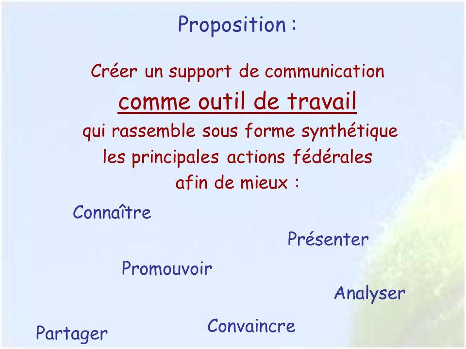 Proposition : Créer un support de communication comme outil de travail qui rassemble sous forme synthétique les principales actions fédérales afin de mieux : Connaître Promouvoir Présenter Convaincre Partager Analyser