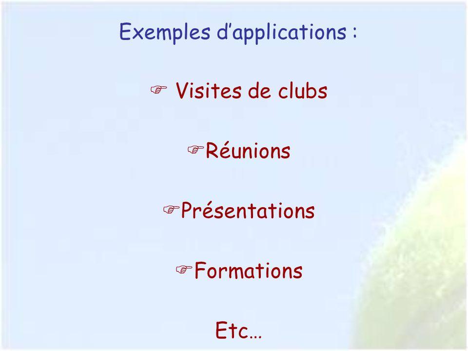 Exemples dapplications : Visites de clubs Réunions Présentations Formations Etc…