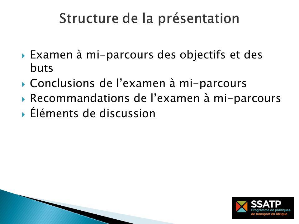 Examen à mi-parcours des objectifs et des buts Conclusions de lexamen à mi-parcours Recommandations de lexamen à mi-parcours Éléments de discussion Structure de la présentation