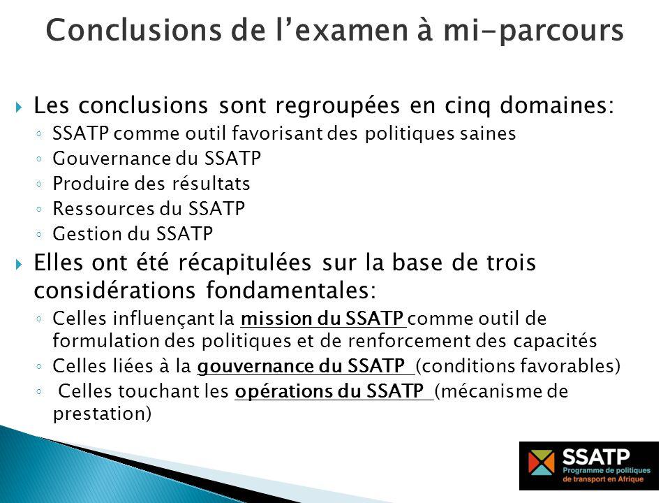 Les conclusions sont regroupées en cinq domaines: SSATP comme outil favorisant des politiques saines Gouvernance du SSATP Produire des résultats Ressources du SSATP Gestion du SSATP Elles ont été récapitulées sur la base de trois considérations fondamentales: Celles influençant la mission du SSATP comme outil de formulation des politiques et de renforcement des capacités Celles liées à la gouvernance du SSATP (conditions favorables) Celles touchant les opérations du SSATP (mécanisme de prestation) Conclusions de lexamen à mi-parcours