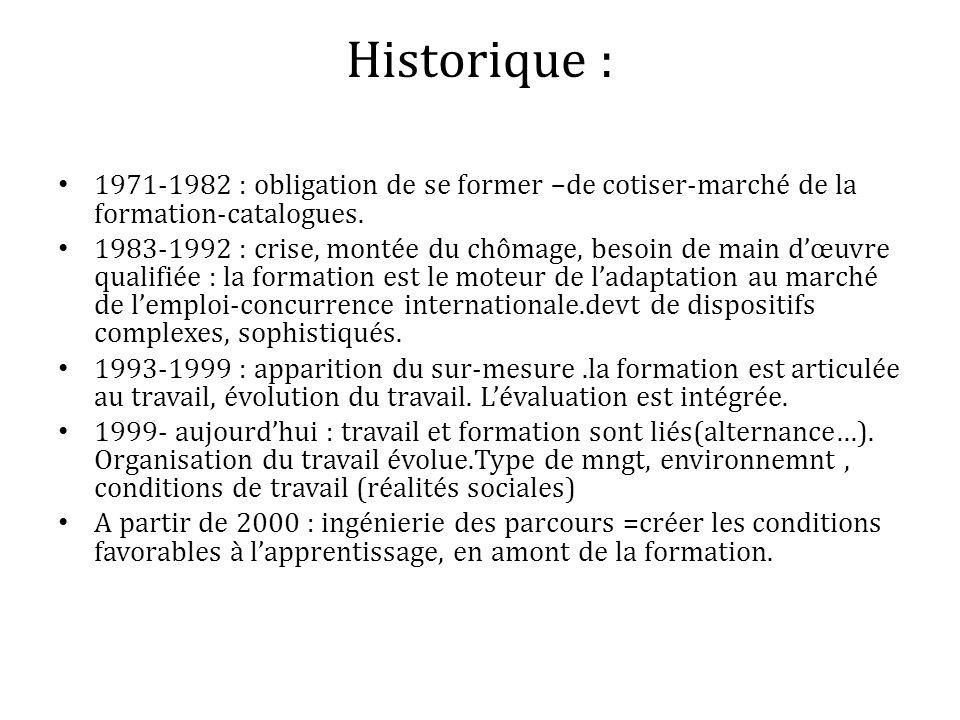 Historique : 1971-1982 : obligation de se former –de cotiser-marché de la formation-catalogues. 1983-1992 : crise, montée du chômage, besoin de main d