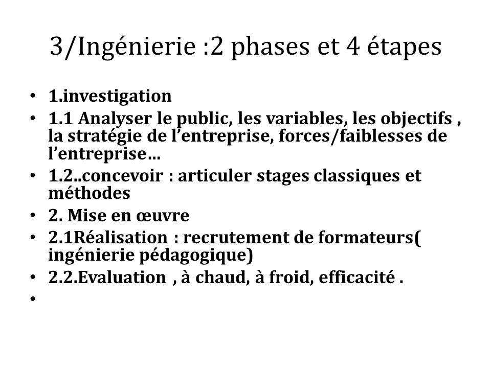 3/Ingénierie :2 phases et 4 étapes 1.investigation 1.1 Analyser le public, les variables, les objectifs, la stratégie de lentreprise, forces/faiblesse