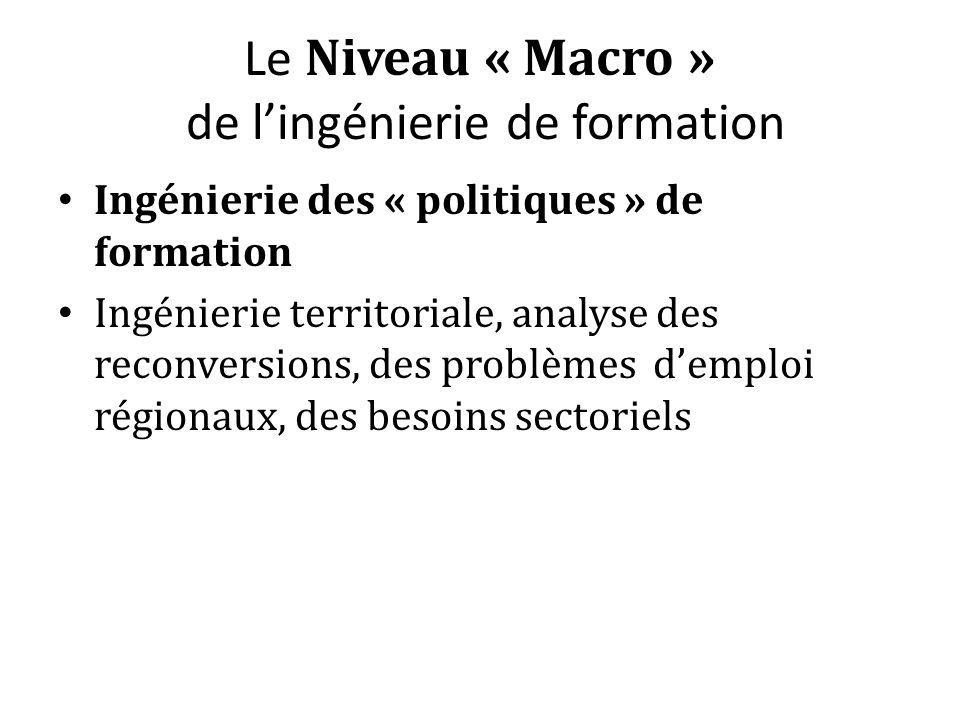 Le Niveau « Macro » de lingénierie de formation Ingénierie des « politiques » de formation Ingénierie territoriale, analyse des reconversions, des pro