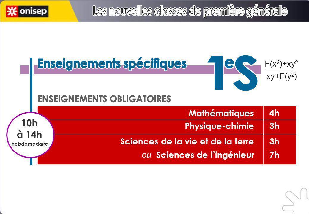 Mathématiques Physique-chimie Sciences de la vie et de la terre ou Sciences de lingénieur 4h 3h 7h F(x 2 )+xy 2 xy+F(y 2 ) 10h à 14h hebdomadaire
