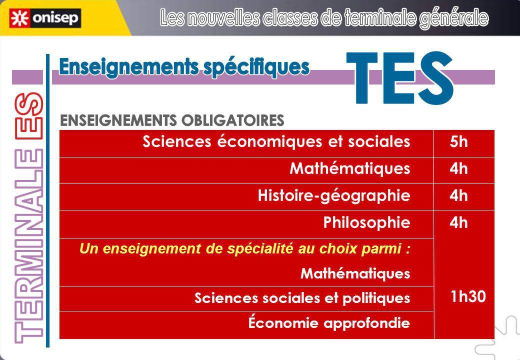 5h 4h 1h30 Sciences économiques et sociales Mathématiques Histoire-géographie Philosophie Un enseignement de spécialité au choix parmi : Mathématiques