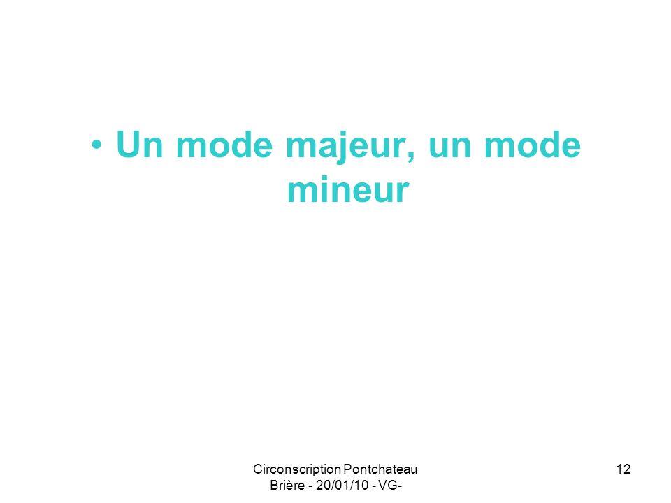 Circonscription Pontchateau Brière - 20/01/10 - VG- 12 Un mode majeur, un mode mineur