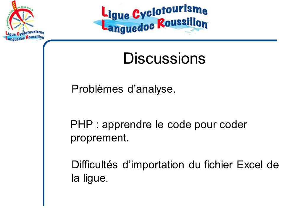 Discussions PHP : apprendre le code pour coder proprement.