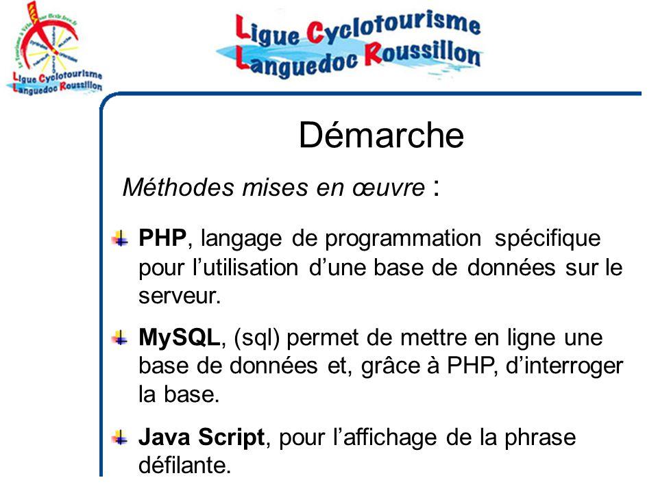 Démarche Méthodes mises en œuvre : Java Script, pour laffichage de la phrase défilante.