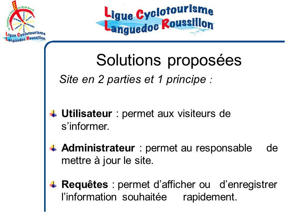 Solutions proposées Site en 2 parties et 1 principe : Requêtes : permet dafficher ou denregistrer linformation souhaitée rapidement.
