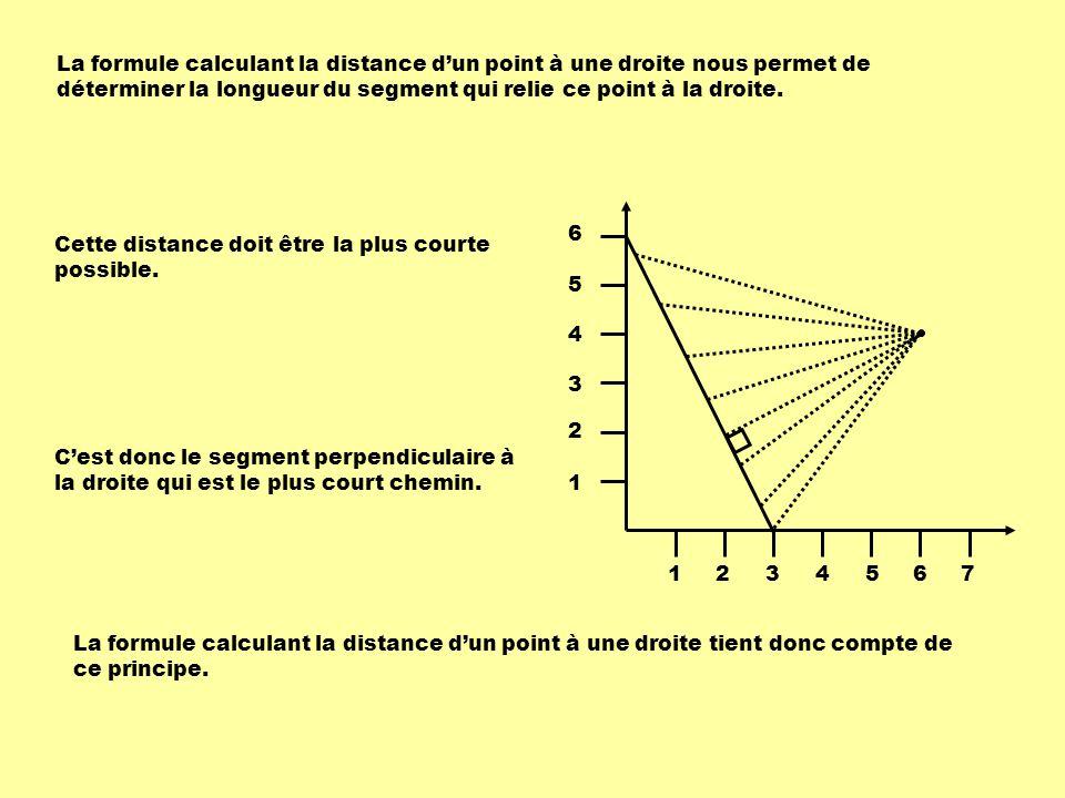 1234567 1 2 3 4 5 6 La formule calculant la distance dun point à une droite nous permet de déterminer la longueur du segment qui relie ce point à la d