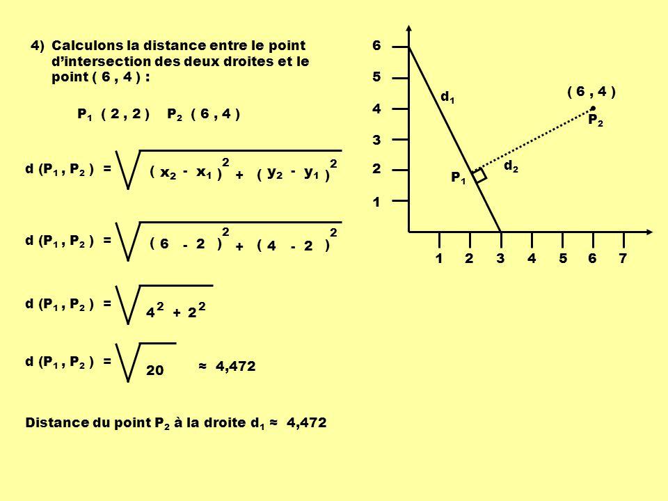 1234567 1 2 3 4 5 6 d1d1 d2d2 ( 6, 4 ) 4)Calculons la distance entre le point dintersection des deux droites et le point ( 6, 4 ) : P1P1 P2P2 ( x1x1 x