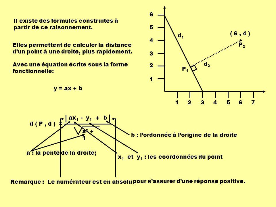 Soit la droite d 1 ayant comme équation y = - 2x + 6 ; on cherche la distance entre le point ( 6, 4 ) et cette droite.