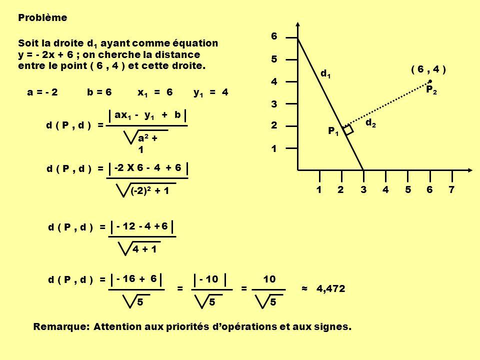 Soit la droite d 1 ayant comme équation y = - 2x + 6 ; on cherche la distance entre le point ( 6, 4 ) et cette droite. 1234567 1 2 3 4 5 6 d1d1 d2d2 (