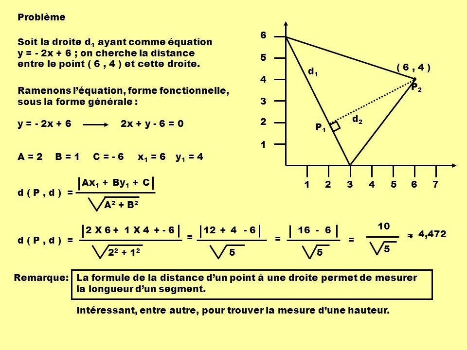 Soit la droite d 1 ayant comme équation y = - 2x + 6 ; on cherche la distance entre le point ( 6, 4 ) et cette droite. Problème 1234567 1 2 3 4 5 6 d1